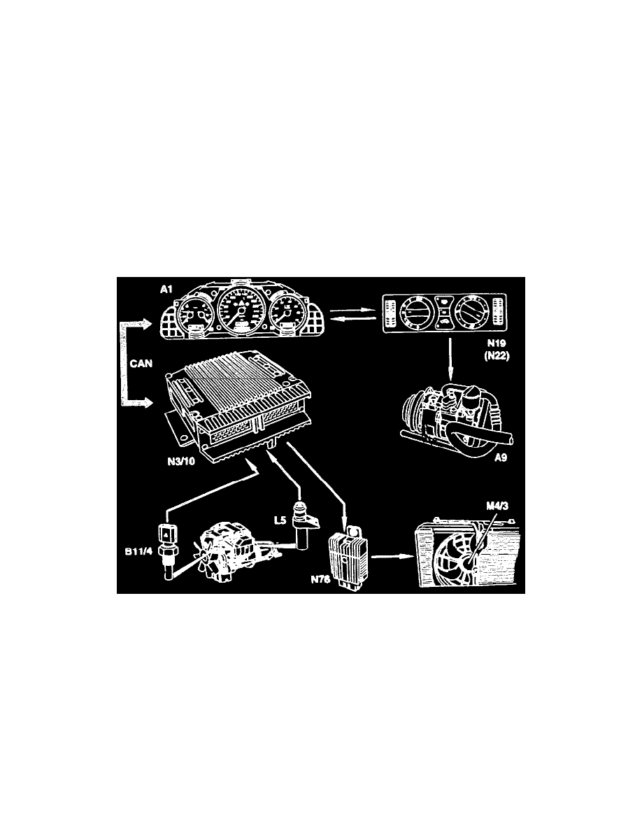 Mercedes Benz Engine Cooling Diagram Wiring Library And Exhaust System Radiator Fan