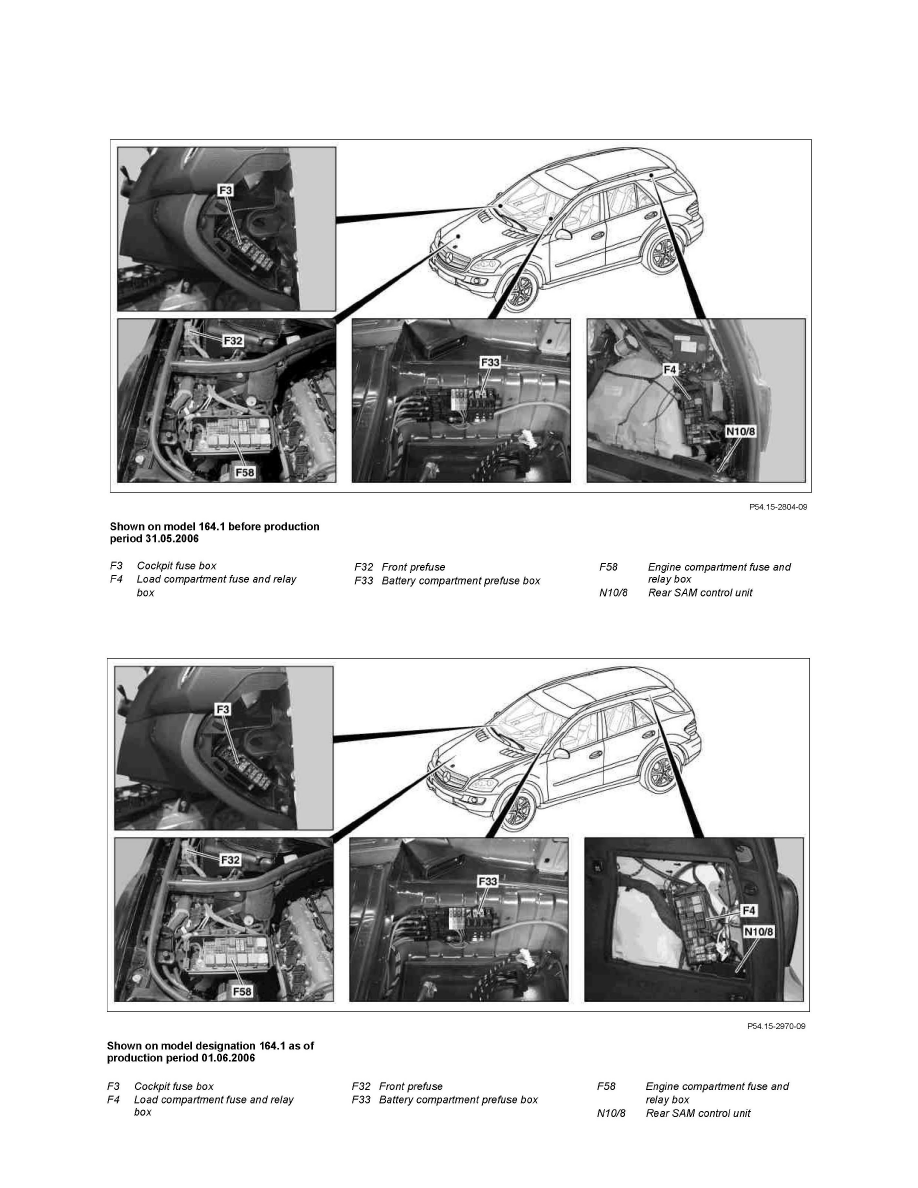 Mercedes Benz Workshop Manuals Ml 63 Amg 164177 V8 63l Fuse Box Cartoon Power And Ground Distribution Block Component Information Description Operation Gf5421 P 7010gz Front Sam Control Unit