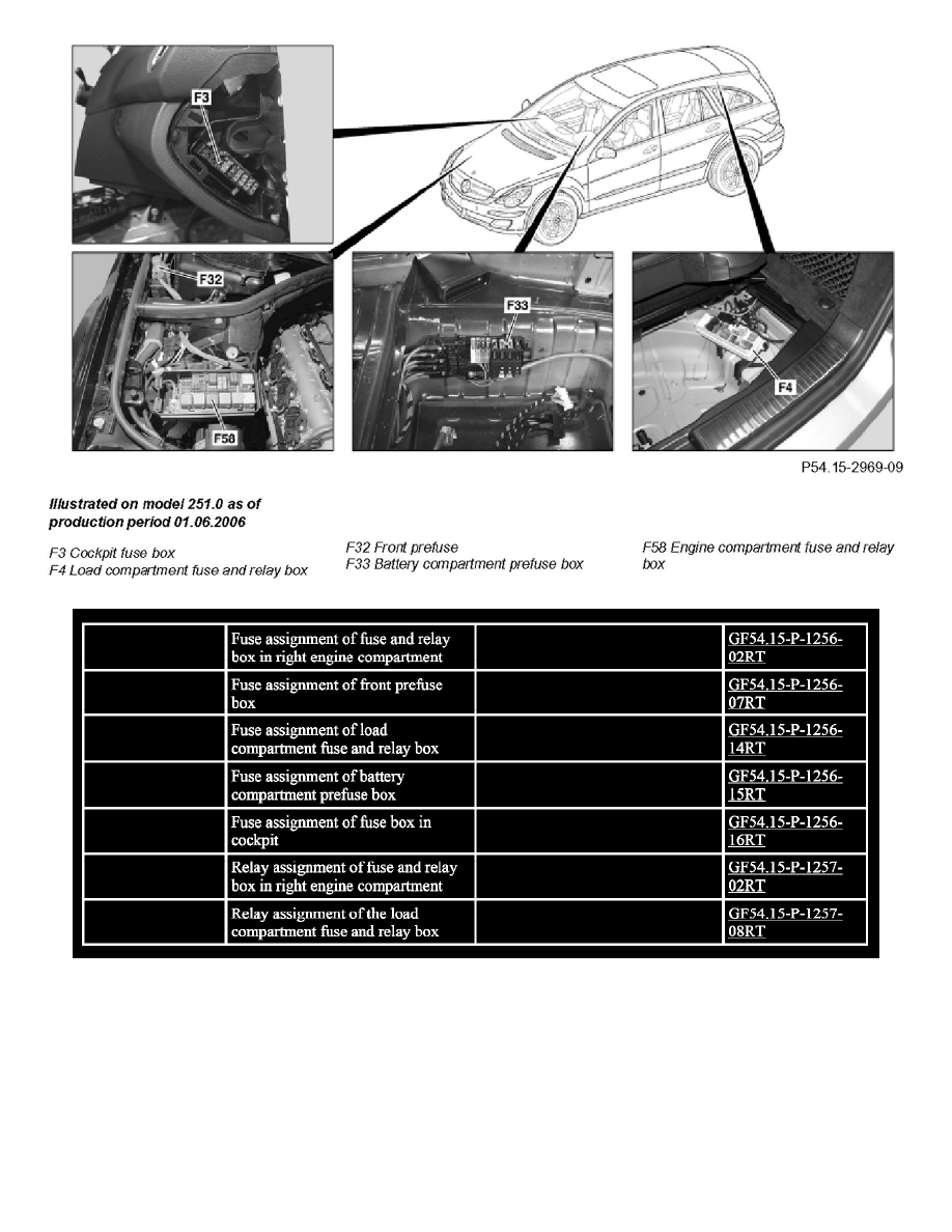 Mercedes Benz Workshop Manuals R 350 Bluetec 251125 V6 30l Dsl F32 Fuse Box Maintenance Fuses And Circuit Breakers Component Information Locations Gf5415 P 0800rt Relay As Built Configuration Page 2318