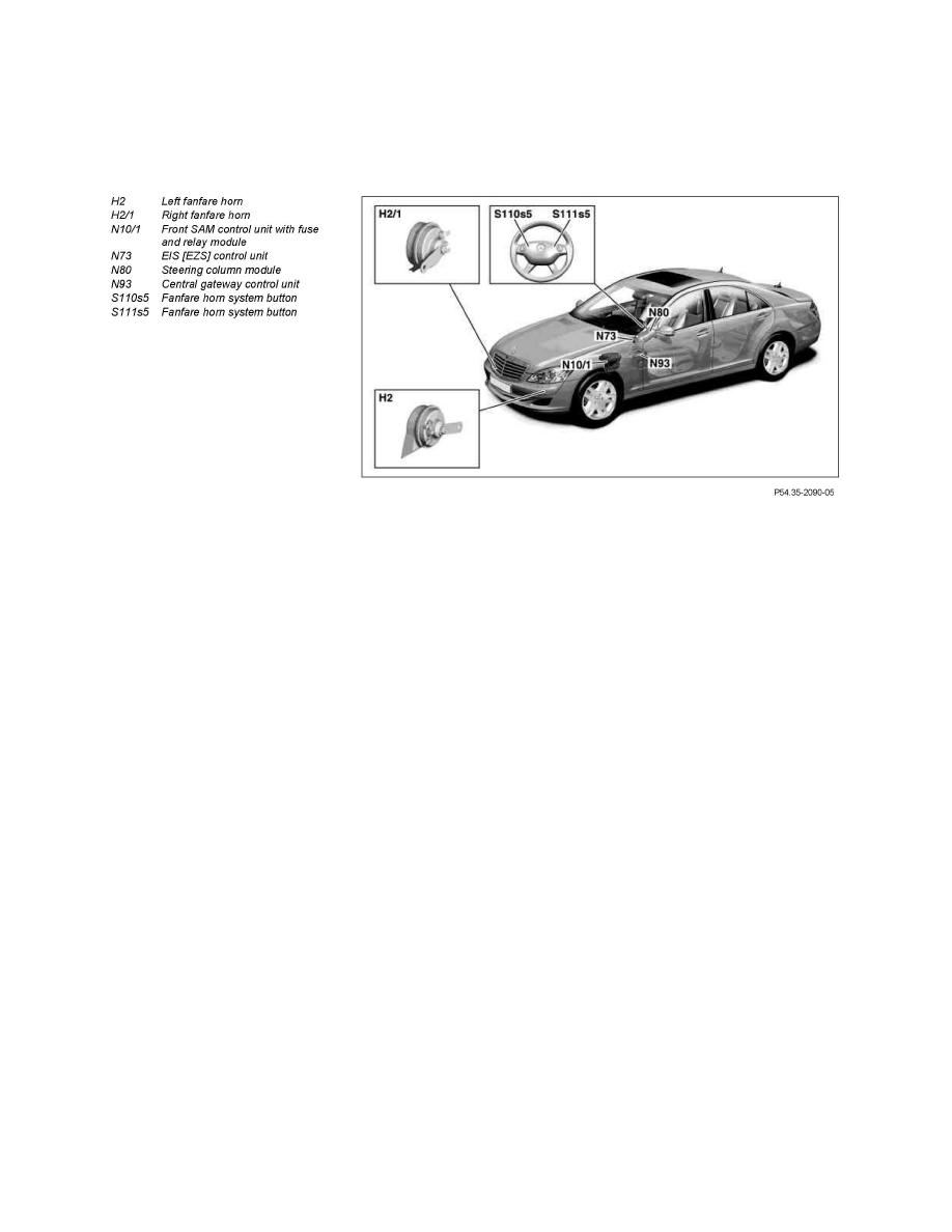 Mercedes Benz Workshop Manuals > S 550 (221 171) V8-5 5L