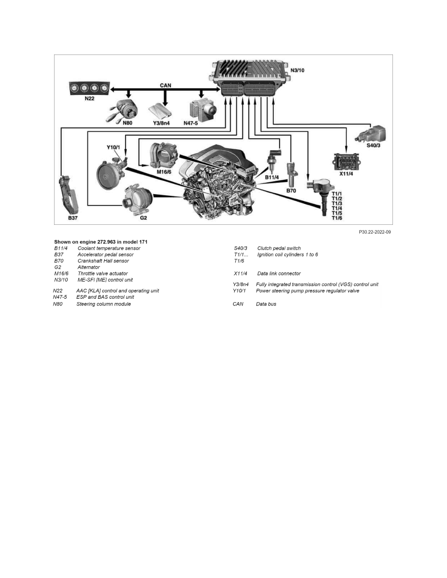becker wiring diagram with Need Help With Radio Wiring W126 Ozbenz on Ezgo Txt Wiring Diagram Ser 2134496 further Need Help With Radio Wiring W126 Ozbenz further 2yime 190d Mb 1984 No Electrical Power Good Batt Inspected Fuses furthermore 1st Generation Dodge Charger Wiring Diagrams also Sd Potentiometer Wiring.