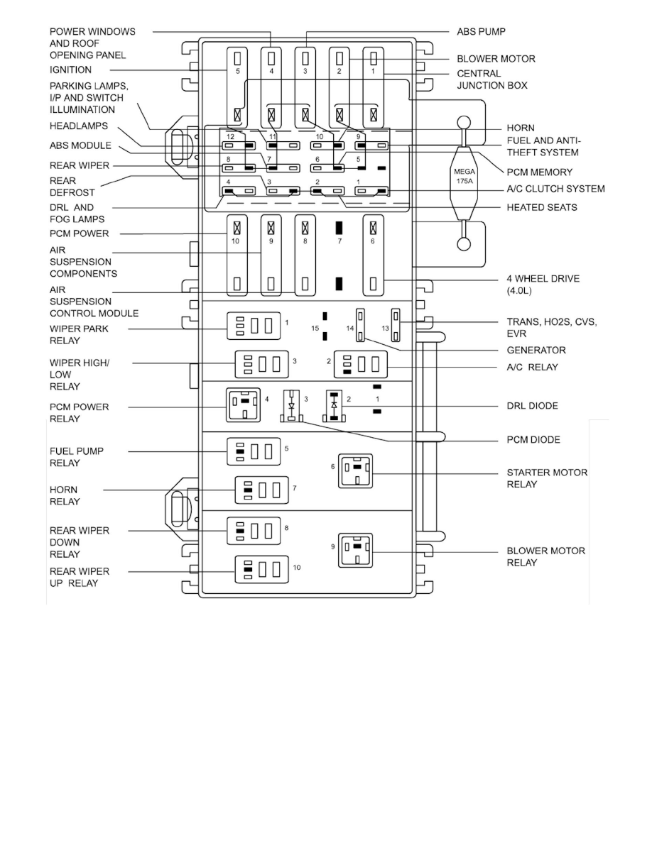 Mercury Workshop Manuals Mountaineer 2wd V6 245 40l Vin X Sfi Fuse Box Relays And Modules Power Ground Distribution Relay Component Information Locations Passenger Compartment Panel