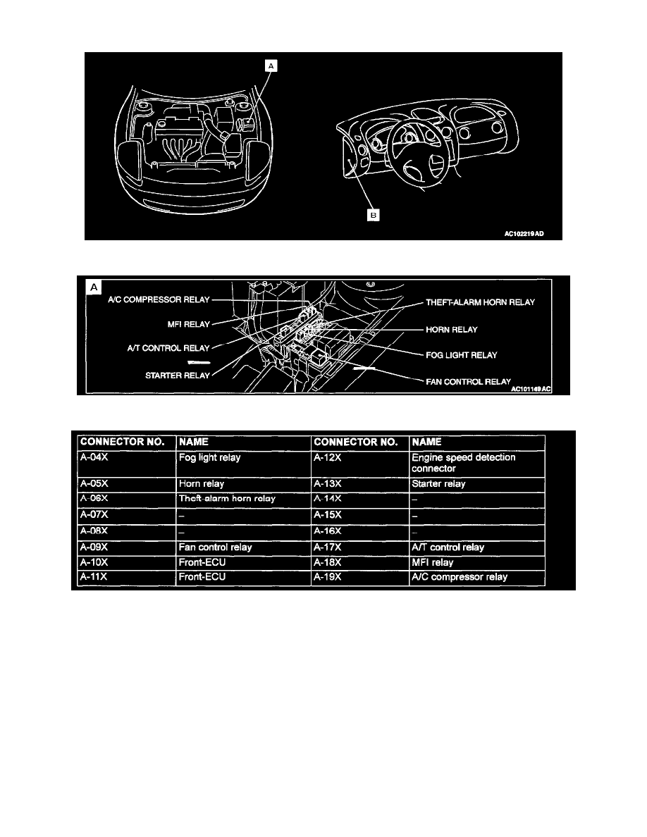 Mitsubishi Workshop Manuals Eclipse Spyder Gt V6 30l Sohc 2002 Transmission Control And Drivetrain Automatic Transaxle System Relay A T Component Information Locations