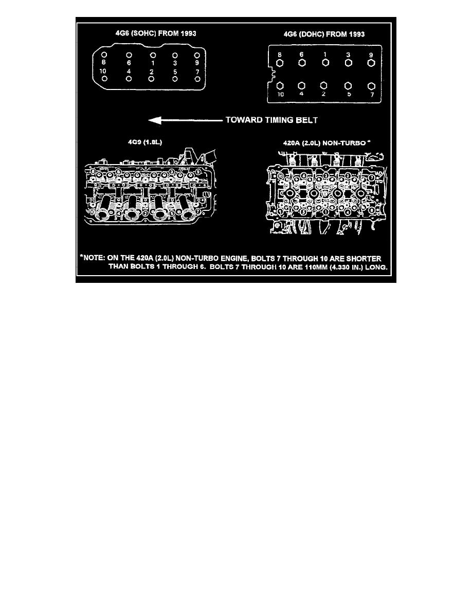 Mitsubishi Workshop Manuals > Galant VR4 AWD L4-1997cc 2 0L DOHC