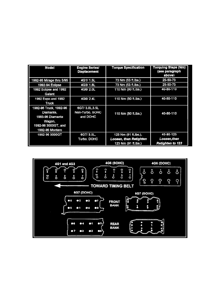 1992 Mitsubishi 3000gt Wiring Diagram Engine Library Cooling And Exhaust Cylinder Head Assembly Bolts