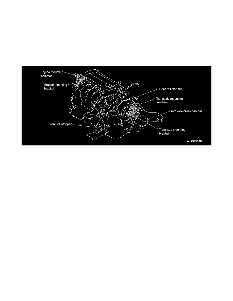 Transmission and Drivetrain > Continuously Variable Transmission/Transaxle,  CVT > Transmission Mount, CVT > Component Information > Description and ...