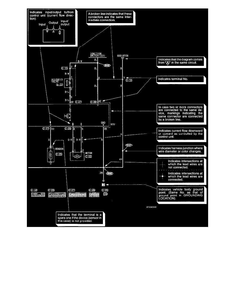 Mitsubishi Mirage Ignition Diagram Wire Data Schema 2000 Fuse Workshop Manuals Gt Sedan De L4 1468cc 1 1998 Wiring