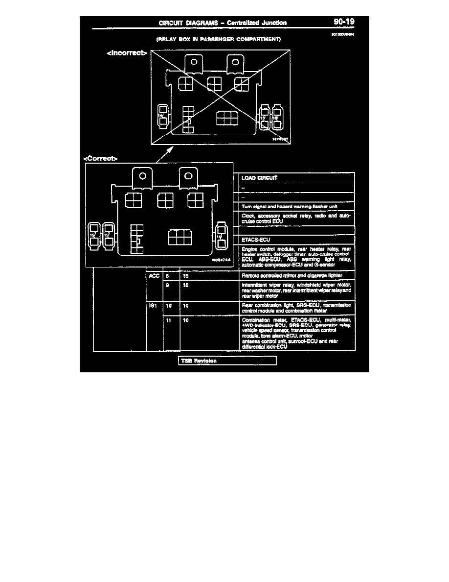 mitsubishi workshop manuals u003e montero sport ls 2wd v6 3 0l sohc rh  workshop manuals com diagram of fuse box on 1998 montero sport diagram of  fuse box on ...