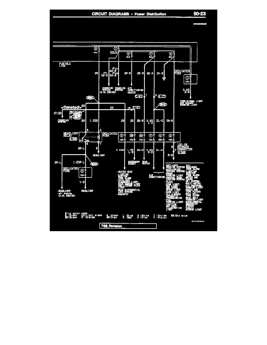 2008 Mercury Mariner Fuse Diagram