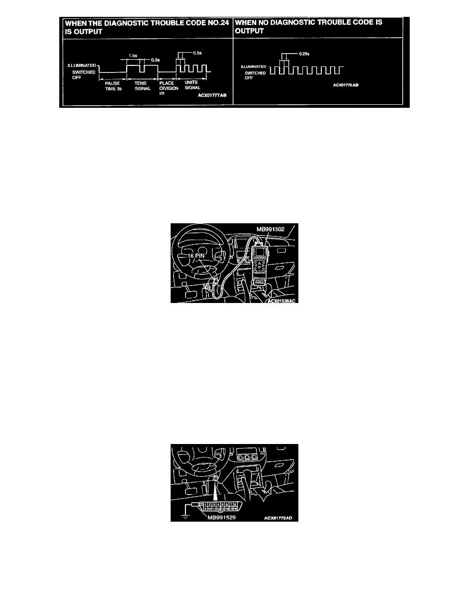 Mitsubishi Workshop Manuals > Montero XLS 4WD V6-3 5L SOHC