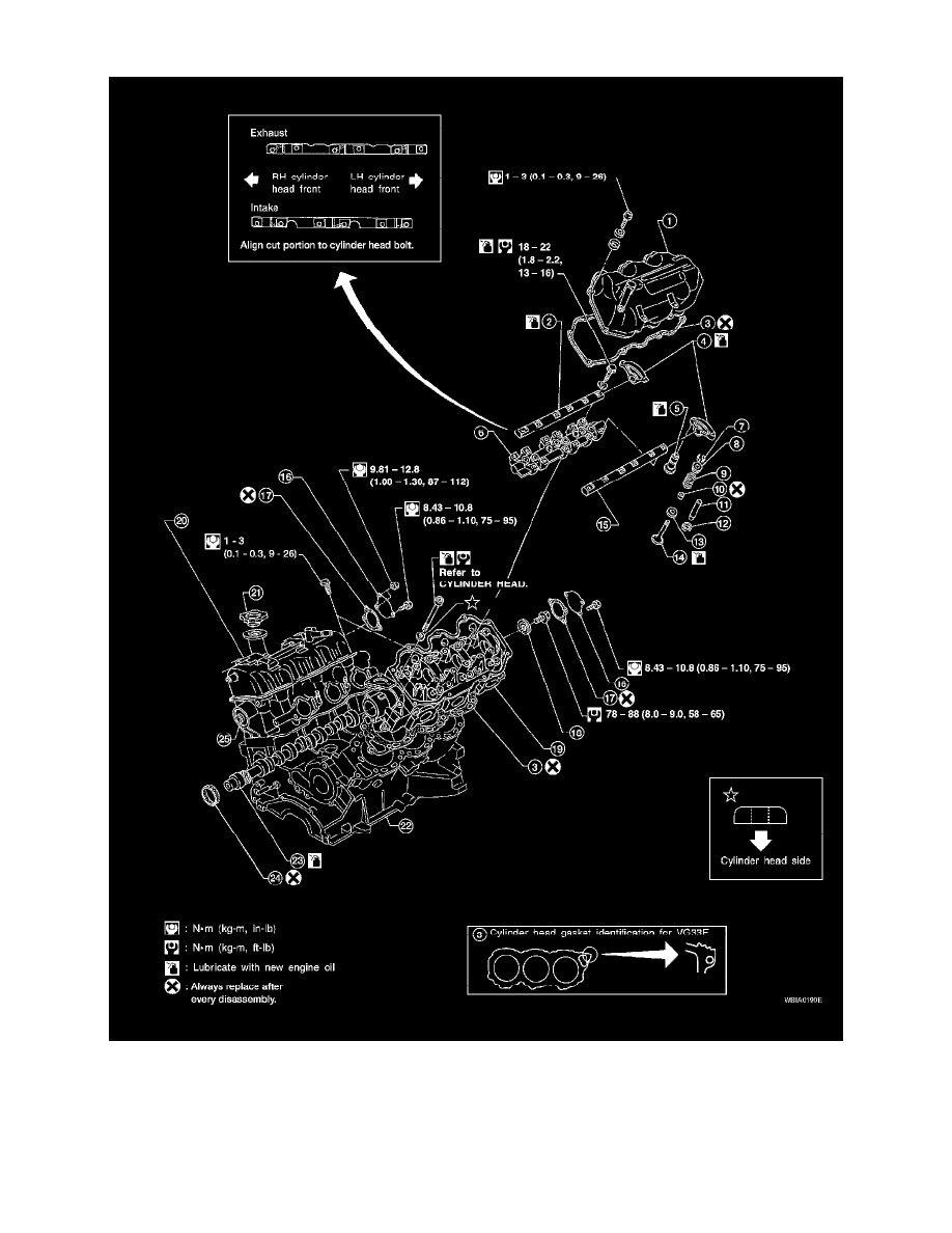Nissan Vg33e Engine Diagram Head Trusted Wiring Diagrams Vg30e And Datsun Workshop Manuals U003e Frontier 4wd V6 3 3l