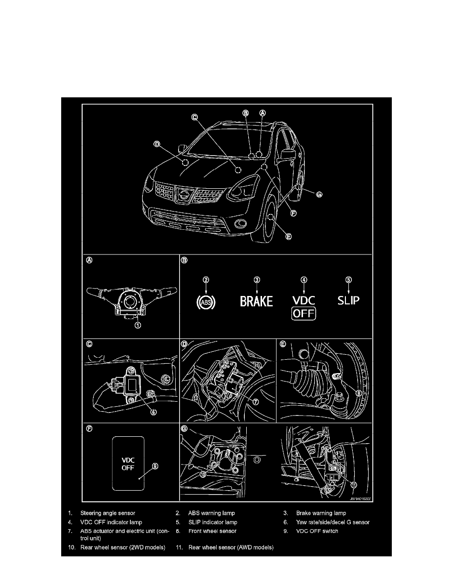 Nissan Rogue Service Manual: VDC off switch