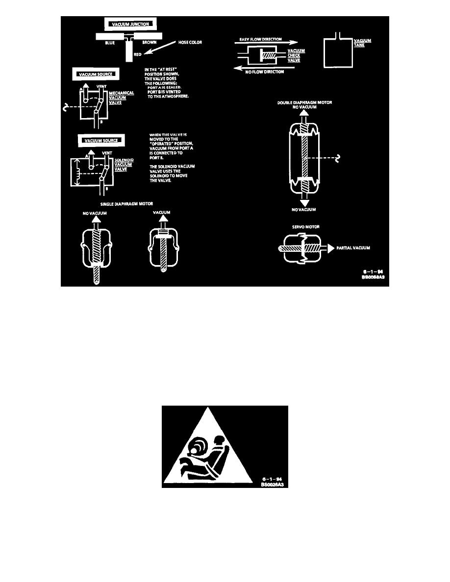 Oldsmobile Workshop Manuals  U0026gt  Achieva V6