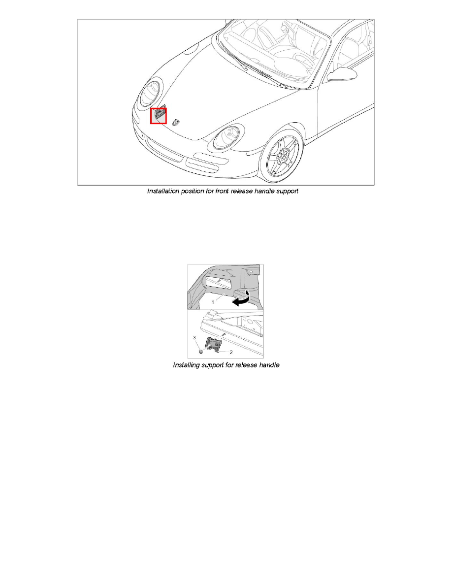 Porsche 996 Hood Wiring Diagram Electrical Diagrams 1974 911 Frame Instructions 944 Turbo