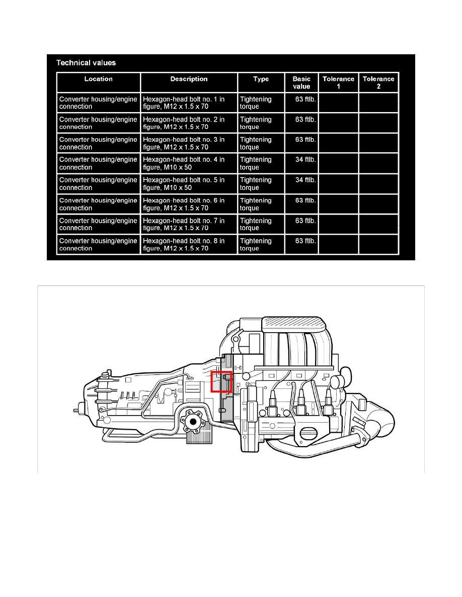 Porsche Workshop Manuals 911 Turbo Cabriolet Awd 997 F6 36l 2008 Wiring Diagram Transmission And Drivetrain Automatic Transaxle Bell Housing A T Component Information Service Repair