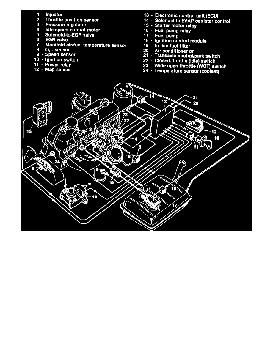 Renault Workshop Manuals Alliance Encore L4 1721cc 105 Cid 1985 Fuel Pump Diagram Computers And Control Systems Engine Module Component Information Locations Renix Throttle Body Injection Tbfi Early Type System