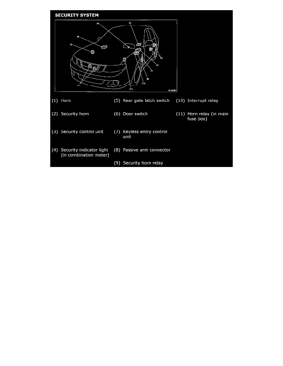 Saab 92x Fuse Box Wiring Diagram Schematics 9000 Workshop Manuals U003e 9 2x F4 2 0l Turbo 2005 Relays And X