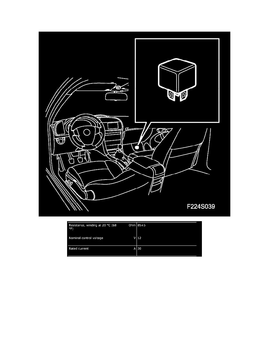 Saab Workshop Manuals 9 3 Fwd 9440 L4 20l Turbo B207r 2009 Fuel Pump Wiring Powertrain Management Delivery And Air Induction Relay Component Information Specifications