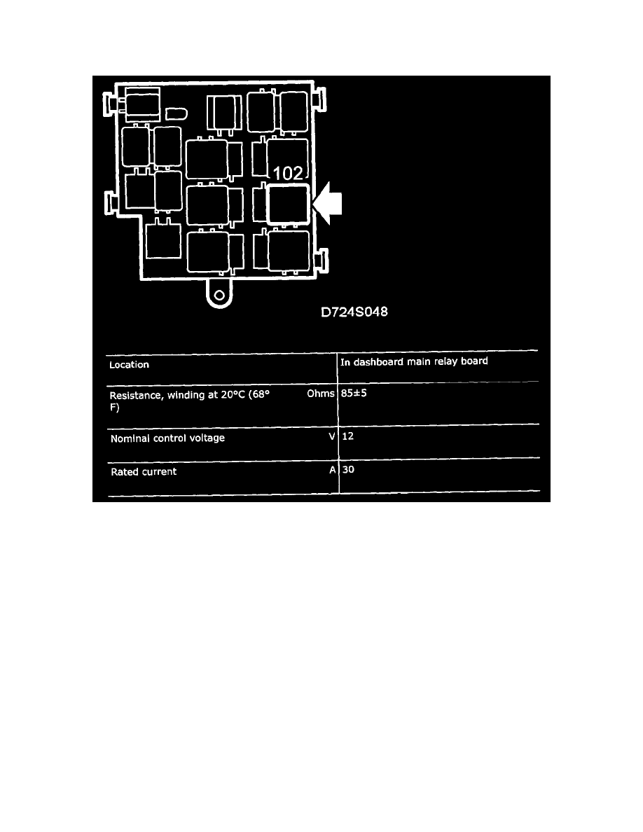 Pleasing Saab Fuel Pump Diagram Wiring Library Wiring Digital Resources Zidurslowmaporg