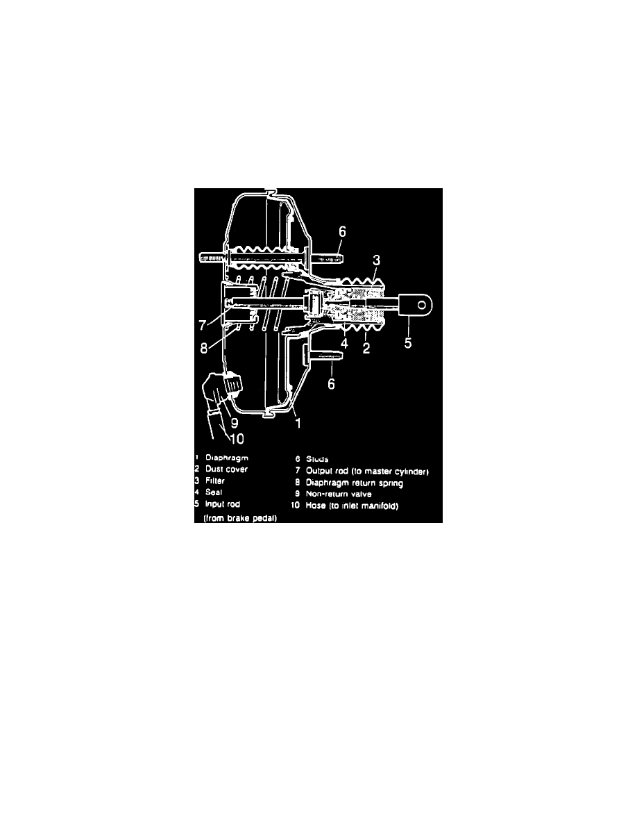 Saab Workshop Manuals 900 L4 2118cc 21l Dohc 1992 Brakes And Diagram Traction Control Hydraulic System Brake Master Cylinder Component Information Service Repair