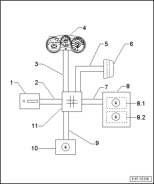 seat leon mk2 wiring diagram images