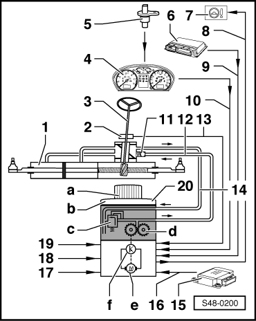 skoda fabia power steering pump wiring diagram