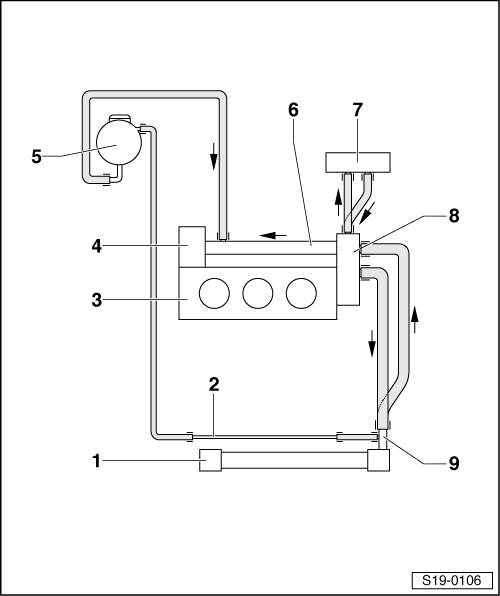 6v1d84 besides 2898 Kenmore 110 20922991 No Spin Or Agitate Loud Noise together with Mower Deck Cutting Deck in addition Beckett Burner Nx in addition Import vehicle towbars. on quick coupling diagram