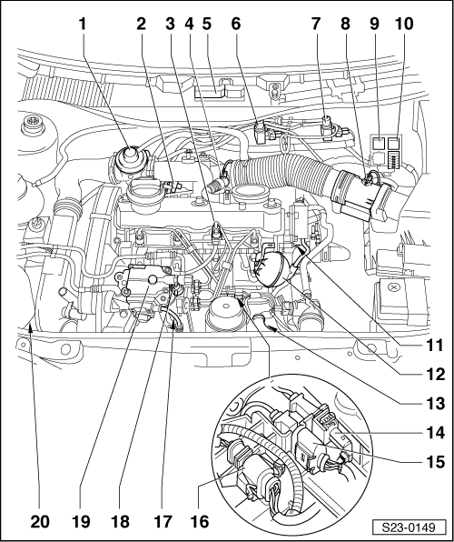 skoda workshop manuals  u0026gt  octavia mk1  u0026gt  drive unit  u0026gt  1 9 ltr   66 kw  tdi  engine  fuel injection
