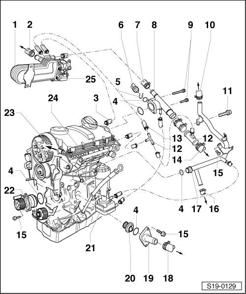 skoda workshop manuals u003e octavia mk2 u003e drive unit u003e 1 9 77 kw tdi pd rh workshop manuals com skoda fabia engine diagram skoda octavia engine bay diagram