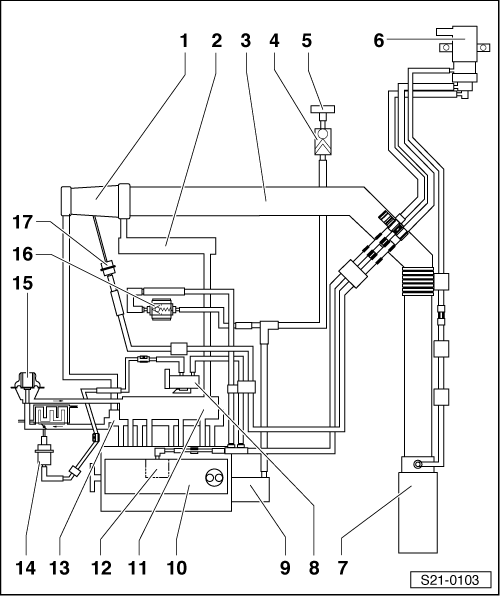 skoda workshop manuals > octavia mk2 > drive unit > 1 9 77 kw tdi g charger > charge air system exhaust gas turbocharger part 1 > connection diagram for vacuum hoses octavia ii > connection diagram for vacuum