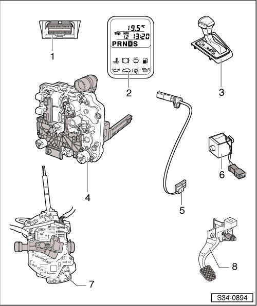 Electronic  ponents and fitting locations for the automatic gearbox dsg 02e additionally Discussion T7657 ds551781 together with Technology Explained Sportomatic Gearbox moreover Floorshift aod furthermore Schematics c. on automatic gear shift
