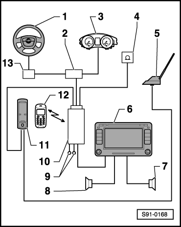 bt wiring diagram with Universal Mobile Phone Pre Installation With Voice Control  Gsm Ll on Wiring Diagram Baseboard Heater furthermore Dash and tail lights not working furthermore Galaxy Phone Cases furthermore Universal mobile phone pre Installation with voice control  gsm ll additionally Wiring Diagram Synchronous Motor.