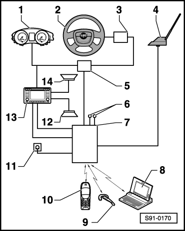 Car Stereo System Wiring Diagram View likewise Boss Audio Wiring Diagram likewise Wiring Harness For Ouku additionally Kenwood Car Audio Android likewise Tv Antenna Wiring Diagram. on kenwood dvd wiring diagram