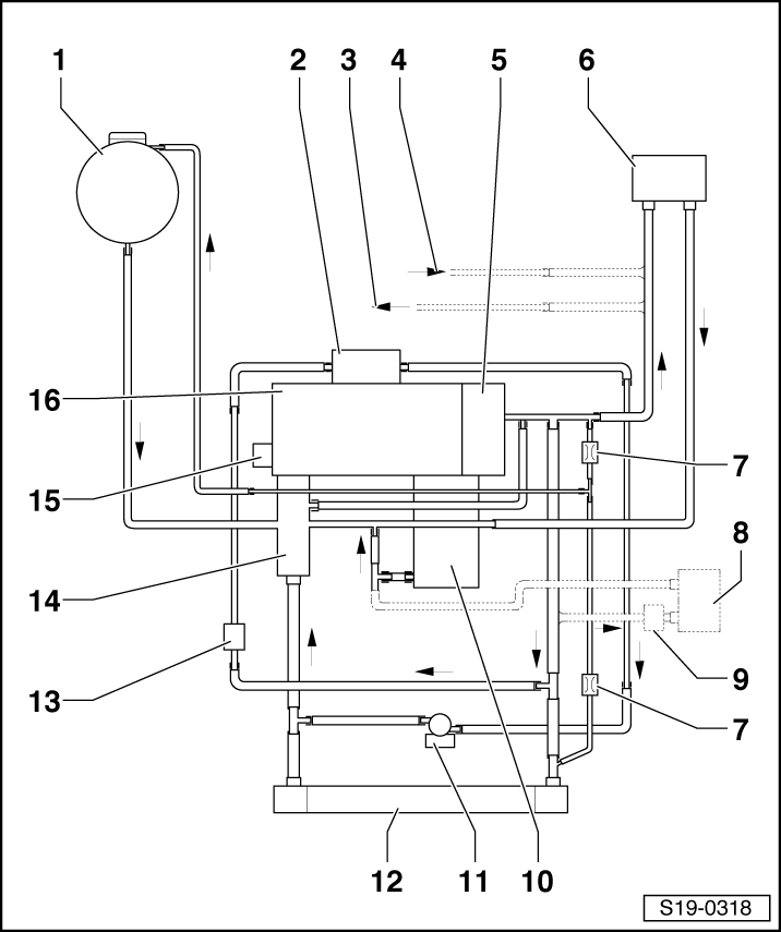 skoda engine cooling diagram with Connection Diagram For Coolant Hoses on Vw Jetta 2 0 Engine Mount Diagram 2006 furthermore 2002 Lincoln Ls Parts Diagram together with Product together with 2000 Cadillac Deville Spark Plug Location furthermore Connection diagram for coolant hoses.
