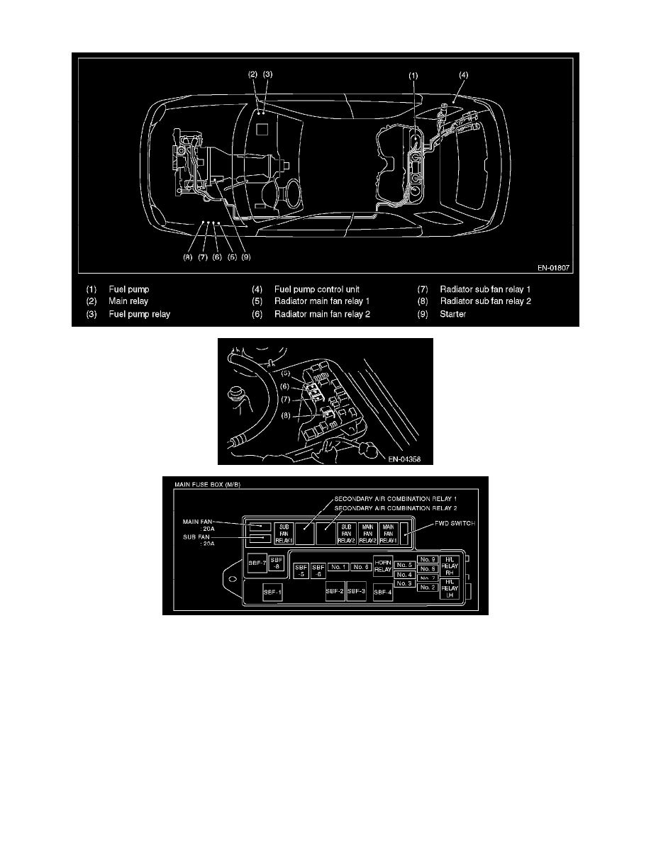 Subaru Workshop Manuals Impreza Wrx Sti F4 25l Dohc Turbo 2007 Engine Diagram 2 5 Cooling And Exhaust System Relays Modules Radiator Fan Motor Relay Component Information Locations