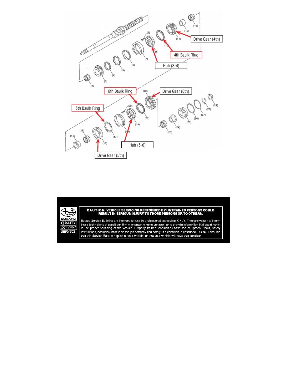 Subaru Workshop Manuals > Impreza WRX STI F4-2 5L Turbo (2008