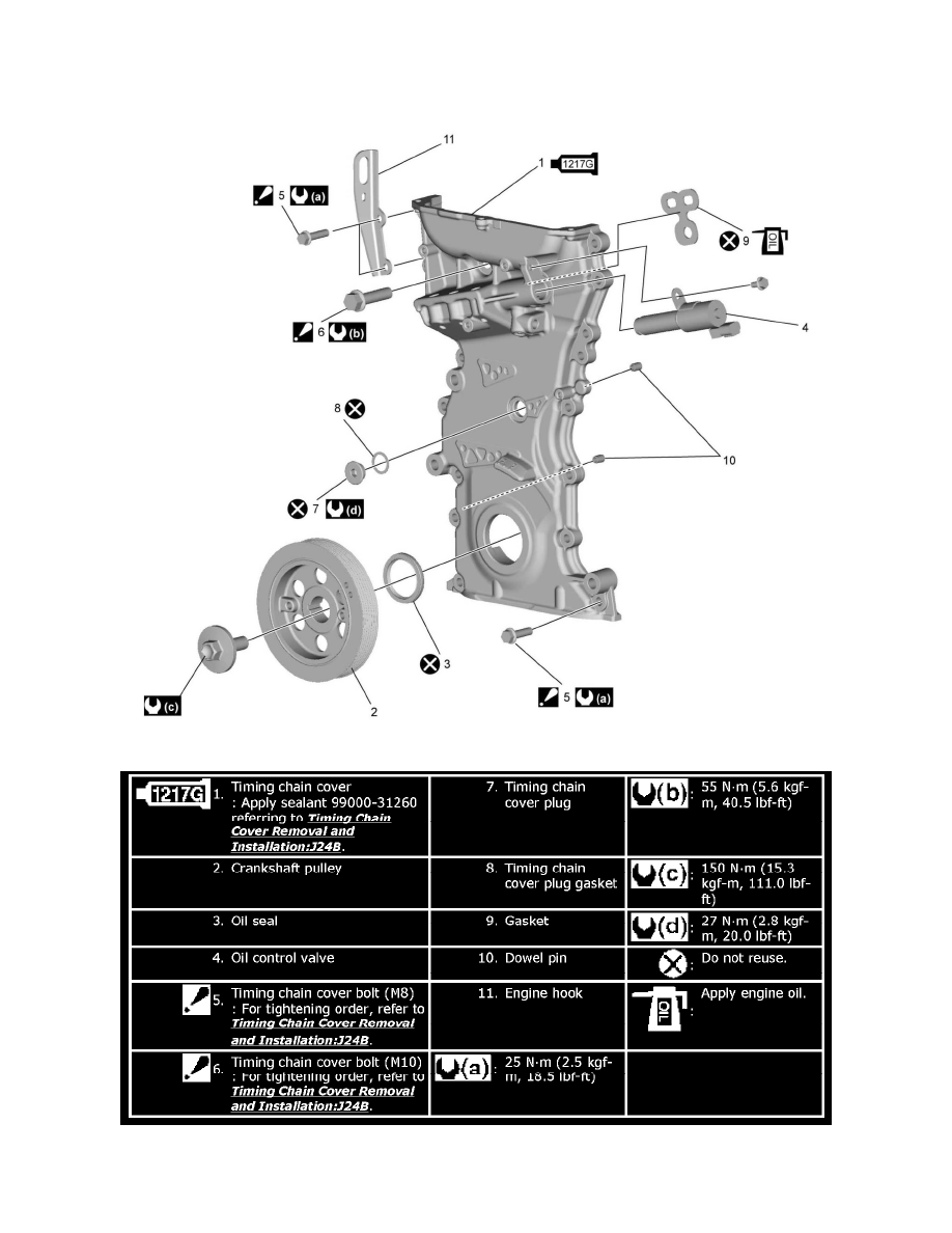 [SCHEMATICS_4FR]  Suzuki Workshop Manuals > Grand Vitara 4WD L4-2.4L (2009) > Engine, Cooling  and Exhaust > Engine > Timing Components > Timing Cover > Component  Information > Service and Repair > Timing Chain Cover Components | 2009 Suzuki Grand Vitara Engine Diagram |  | Workshop Manuals