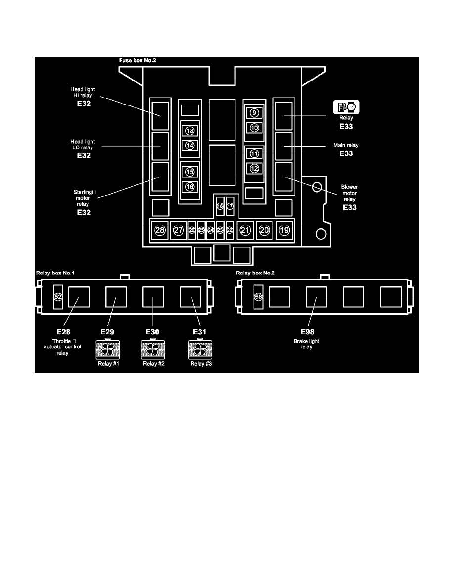 ... Powertrain Management > Relays and Modules - Fuel Delivery and Air  Induction > Fuel Pump Relay > Component Information > Locations > Fuse Box  No.2 (In ...