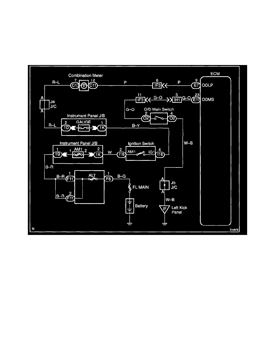 toyota solara automatic transmission wiring diagram toyota solara fuel gauge wiring diagram. Black Bedroom Furniture Sets. Home Design Ideas