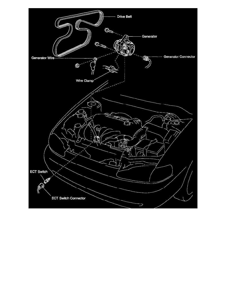 Toyota Workshop Manuals Corolla Ce Sedan L4 1 8l 1zz Fe 2002 Engine Cooling And Exhaust Cooling System Radiator Cooling Fan Radiator Cooling Fan Temperature Sensor Switch Component Information Diagrams