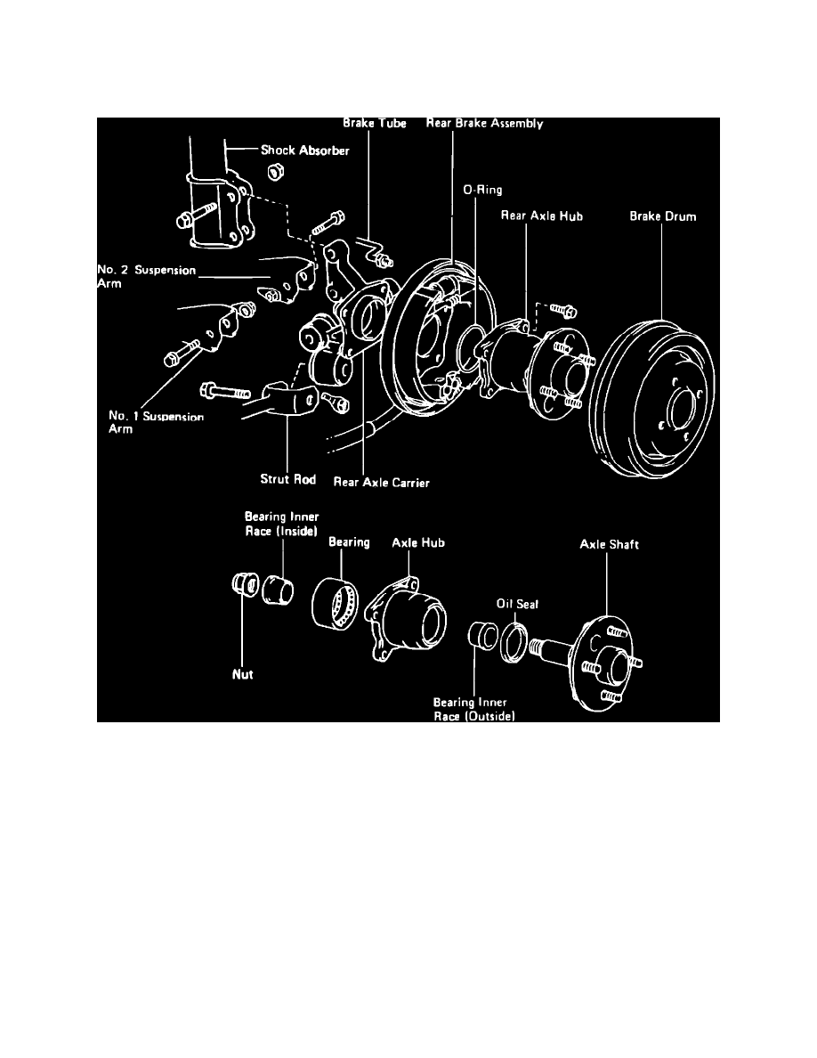 Steering and Suspension > Wheels and Tires > Wheel Hub > Component  Information > Service and Repair > Front > Page 1948