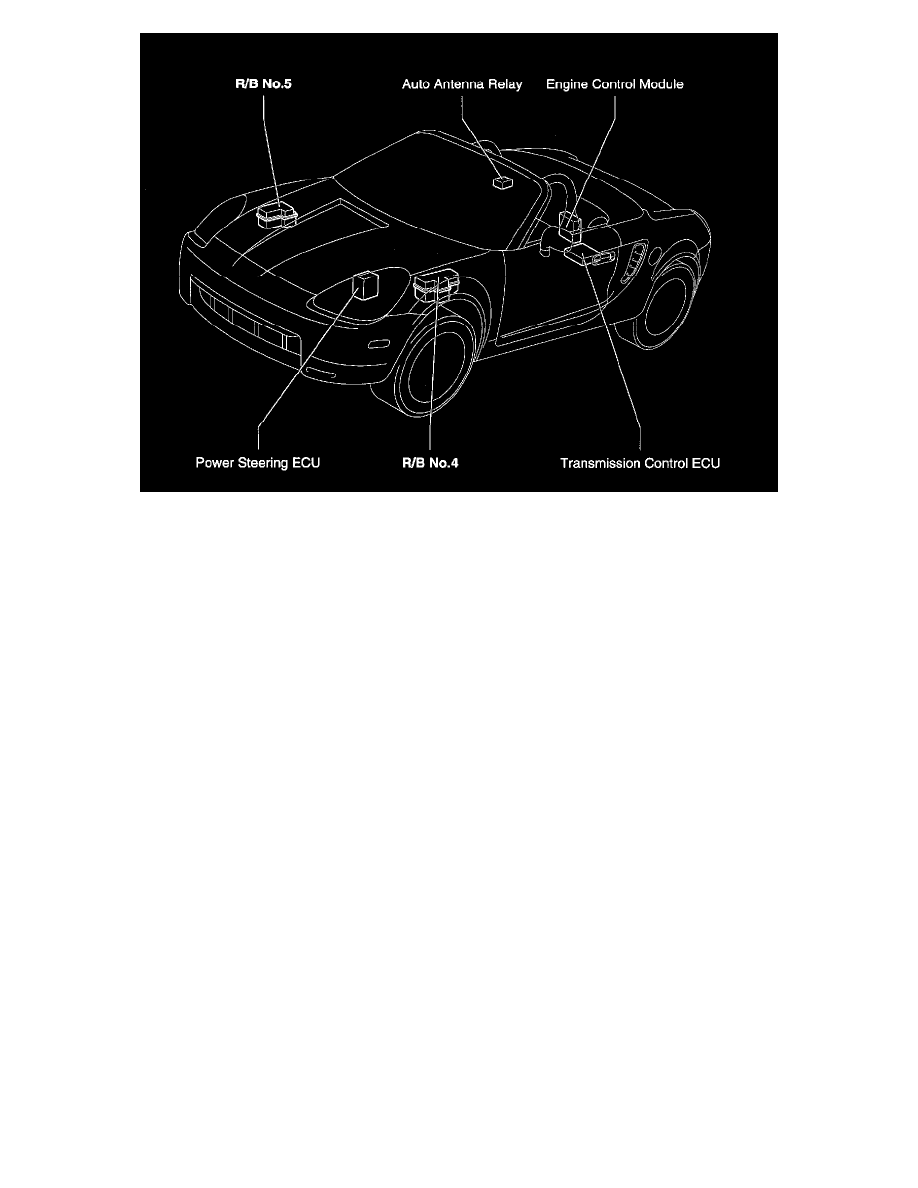 Toyota Mr2 Antenna Diagram Trusted Wiring Diagrams 1987 Schematic Circuit And Hub U2022 Template