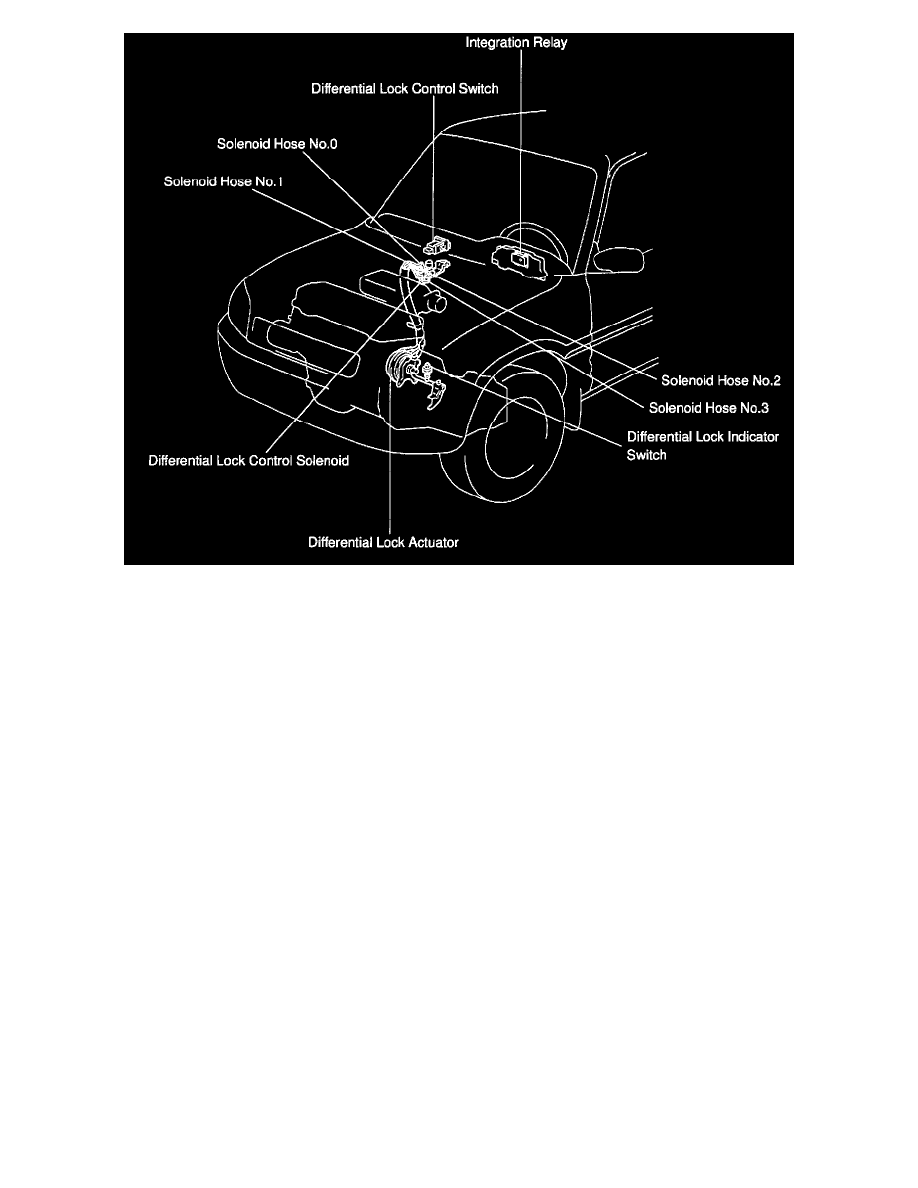 Toyota RAV4 Service Manual: Reassembly