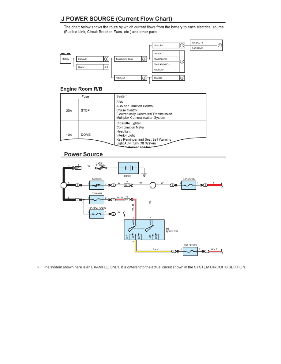 2007 Toyota Tundra 4wd Sensor Diagram Electrical Wiring Diagrams For Workshop Manuals U003e V8 5 7l 3ur Fe
