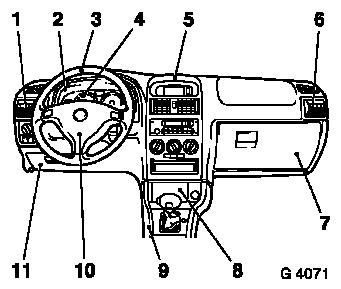 Opel Corsa Fuse Box Layout on fuse box in astra