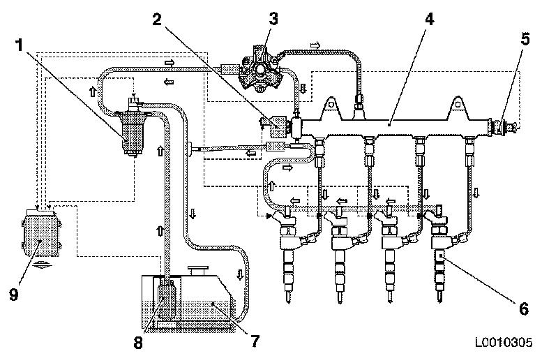 Common_rail_system_z_13_dt_dohc_diesel_engine on 7 3 Diesel Injectors