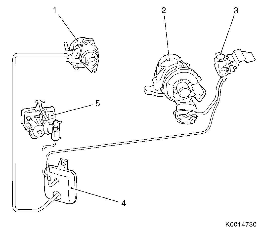 Vauxhall Vacuum Diagram