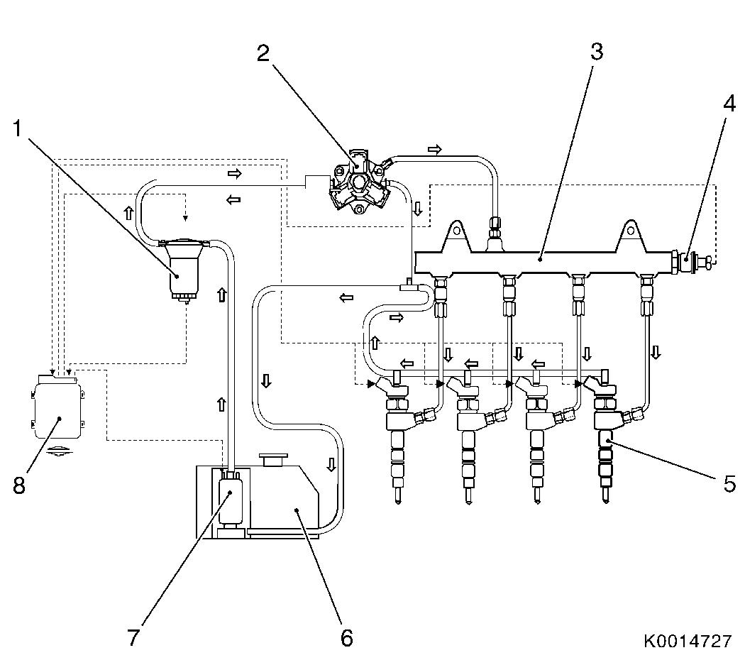 J Engine and Engine Aggregates > DOHC diesel engine > General > Component  Locator > Illustration of Common Rail System