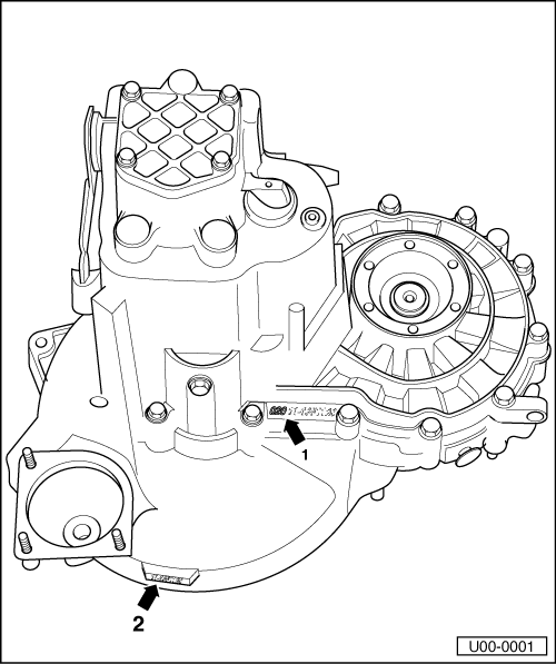 volkswagen transmission identification