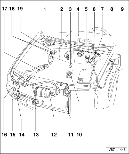 Servicing Air Conditioning And Heating Engine Partment Volkswagen Golf Wiring Diagram At Wwfreeautoresponder: Vw Bora Engine Diagram At Submiturlfor.com
